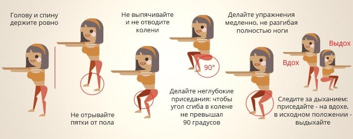 prisedaniya
